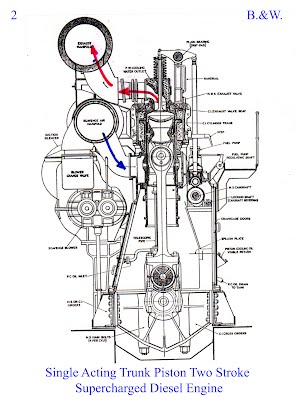 MEDIUM SPEED ENGINE SHORT DESIGN FOR FERRIES